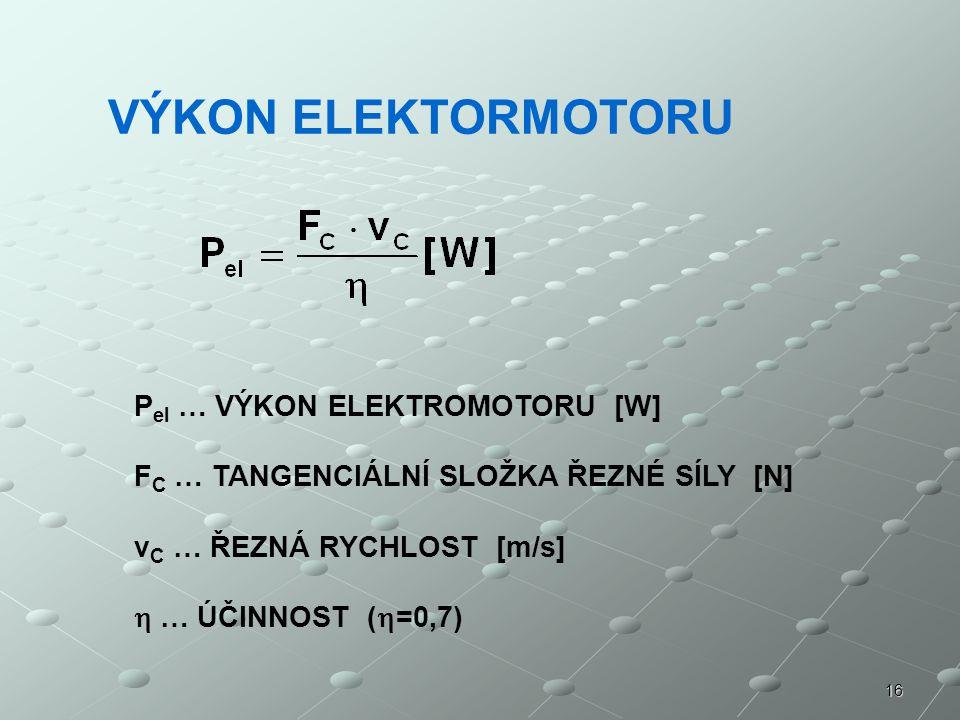 VÝKON ELEKTORMOTORU Pel … VÝKON ELEKTROMOTORU [W]